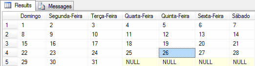SQL Calendar